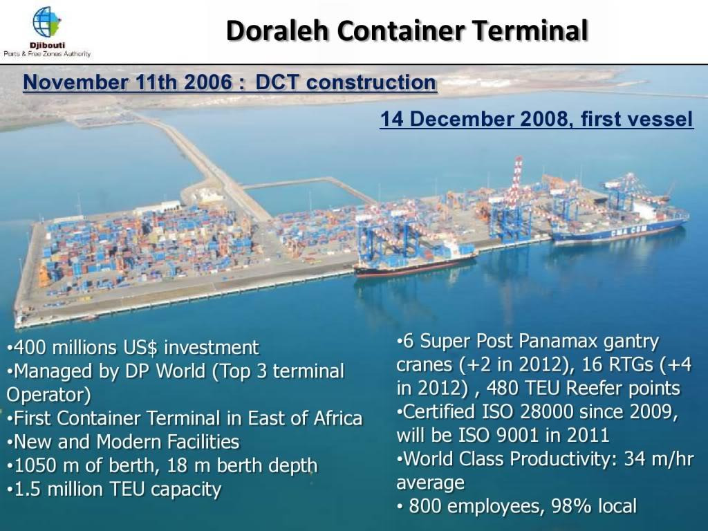 Image result for Tadjourah new port