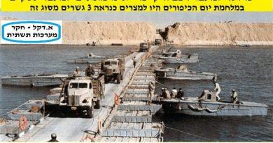 עיון בסוגיות ממלחמת יום הכיפורים – נתפוס גשר מצרי!