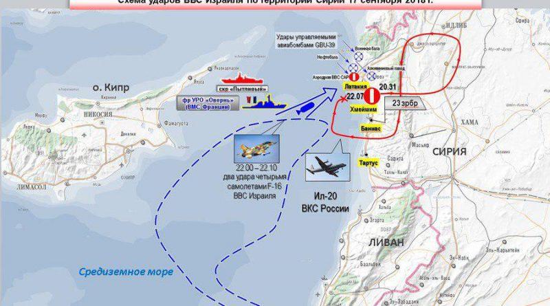 הפלת מטוס הריגול הרוסי בתקיפה אמש-התבטאויות רוסיות מסוכנות