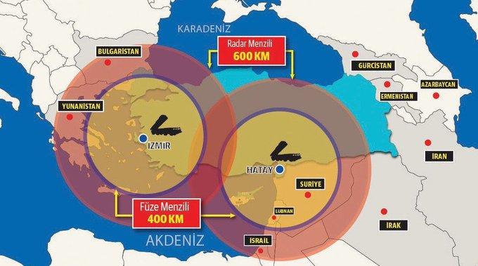 דיווחים לא מאושרים: טורקיה הפעילה את 2 סוללות האס-400 מחשש להפתעות