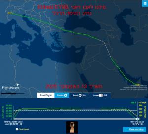 Etihad-Flight-EY88-13Oct20-Rout-over-Turkey-and-Iraq-Flightaware-wTLv2