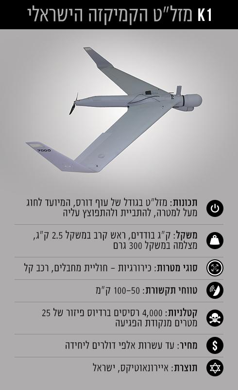 Regarder: Nouveau et mortel - Drone Kamikaze israélien