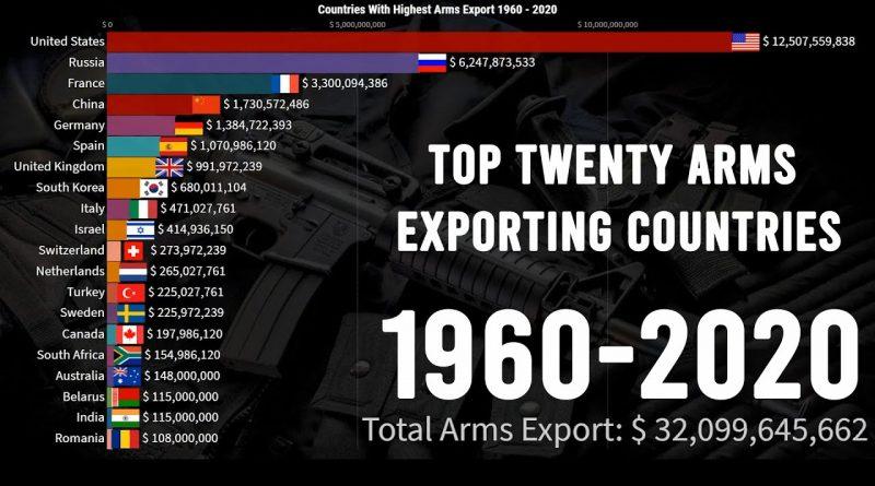 טורקיה הופכת לגורם משמעותי בשוק יצרניות הנשק לייצוא
