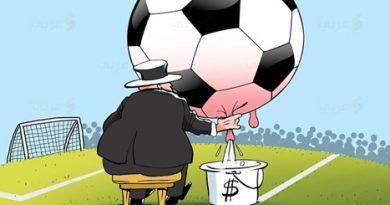 ברקע ההצעה להקמת ליגת אלופות סגורה : כדורגל וקפיטליזם